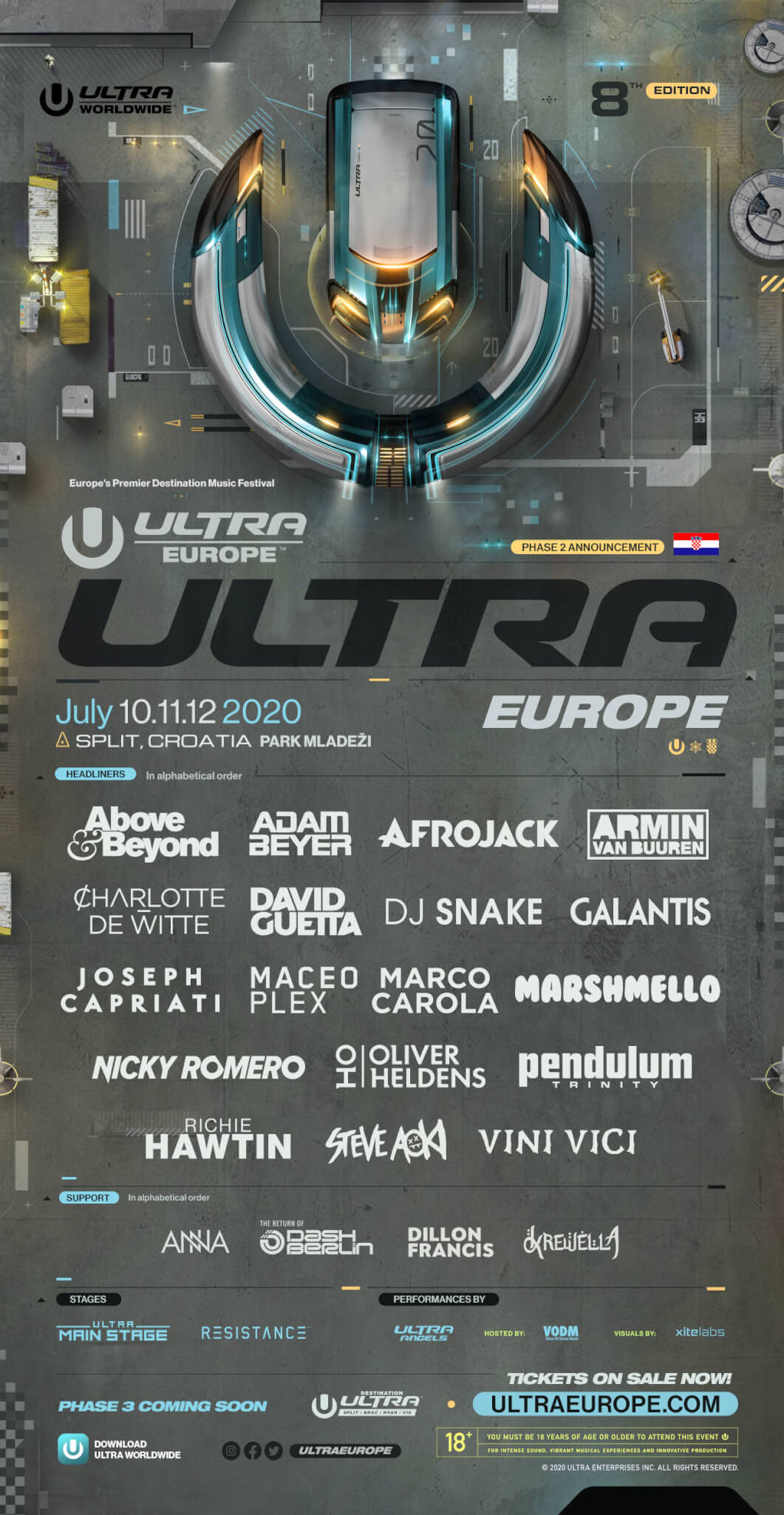 Ultra Europe 2020 Lineup phase 2